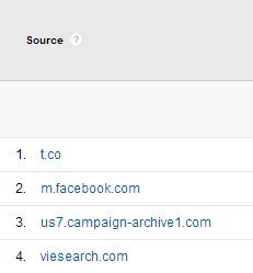 Google Analytics Referrals Image